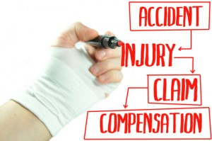 Personal Injury Solicitors Newcastle